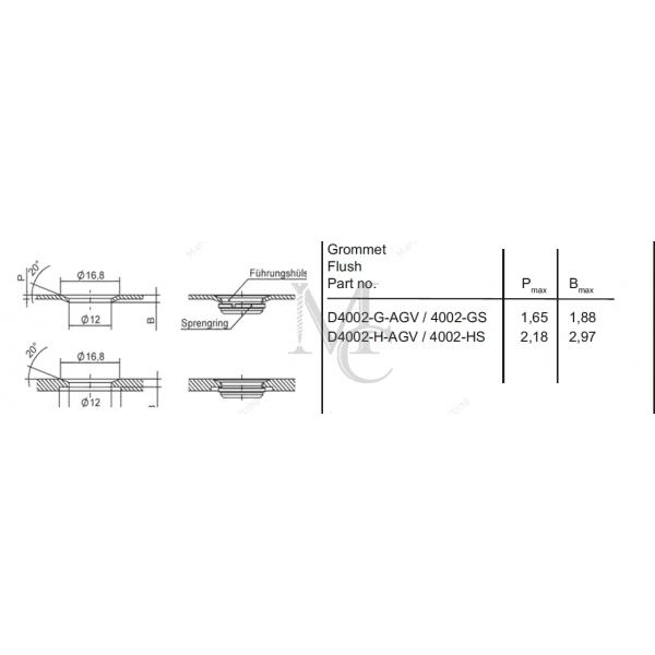 Pierścień 4002-HS - Zamknięcia przemysłowe - Marshal Consulting